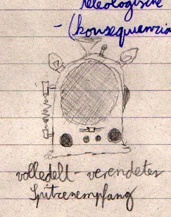 """Altmodisches, aber mit vielen erfinderwerkstattmäßigen Armaturen übersätes Radio. Bildunterschrift: """"volledelt-verendeter Spitzenempfang"""""""